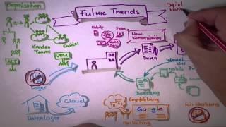 Turbo Software Entwicklung für KMU