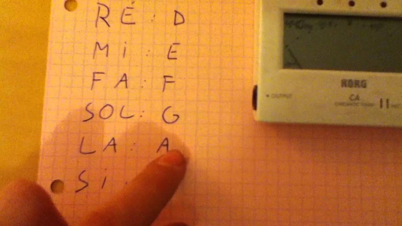traduire un accordeur  u00e9lectronique anglais en fran u00e7ais