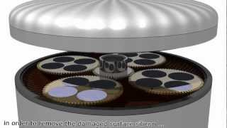 Silicon Wafer Production(Silicon Wafer Production: Czochralski growth of the silicon ingot, wafer slicing, wafer lapping, wafer etching and finally wafer polishing., 2012-06-08T13:41:09.000Z)