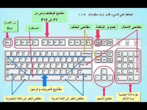 خفايا واسرار لوحة المفاتيح 1 professionalism keyboard - YouTube