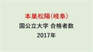 本巣松陽高校 大学合格者数 2017~2014年【グラフでわかる】