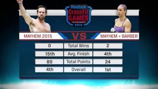 Внутри турнирной таблицы: Пополнение в CrossFit Mayhem Freedom