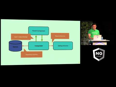 Components, Components, Components!...and Angular 1.5 - Pete Bacon Darwin