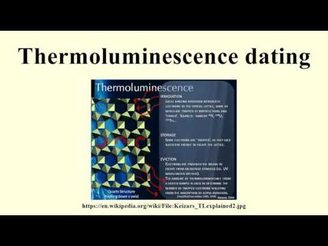 thermoluminescence dating creationism