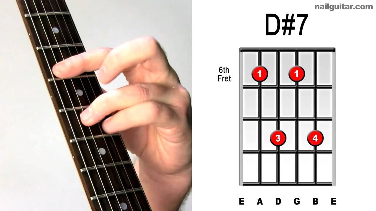 D15   Learn Guitar Chords Quick & Easy Tutorial   Bar Chord Lesson ♫♬