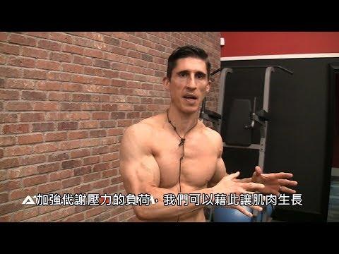 徒手胸部訓練 | 6分鐘肌肉痠痛 (中文字幕)