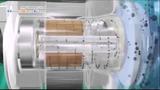 видео Центробежные насосы для коммунальных машин