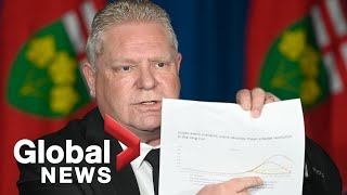 Ontario announces tighter COVID-19 restrictions, extends stay-at-home order | FULL