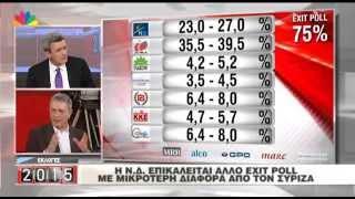 Εκλογές 2015 - μέρος 2