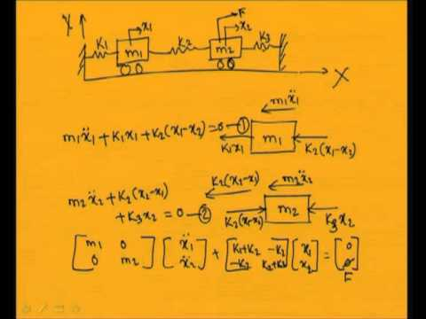 Mod-5 Lec-1 Generalized and Principle Coordinates, Derivation of Equation of Motion