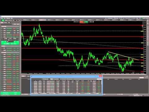 W23: Creating Successful Traders & Investors p2