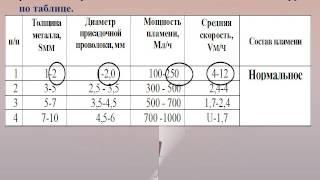 приварка фланца к торцу трубы(, 2013-09-07T13:23:43.000Z)