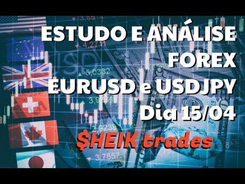 Forex day trading usdjpy