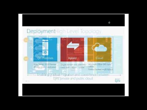 Microsoft Lync 2013 Ignite - Modulo 1