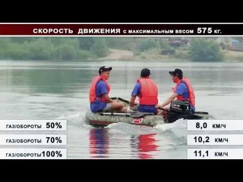 скорость лодки с мотором 5 л.с