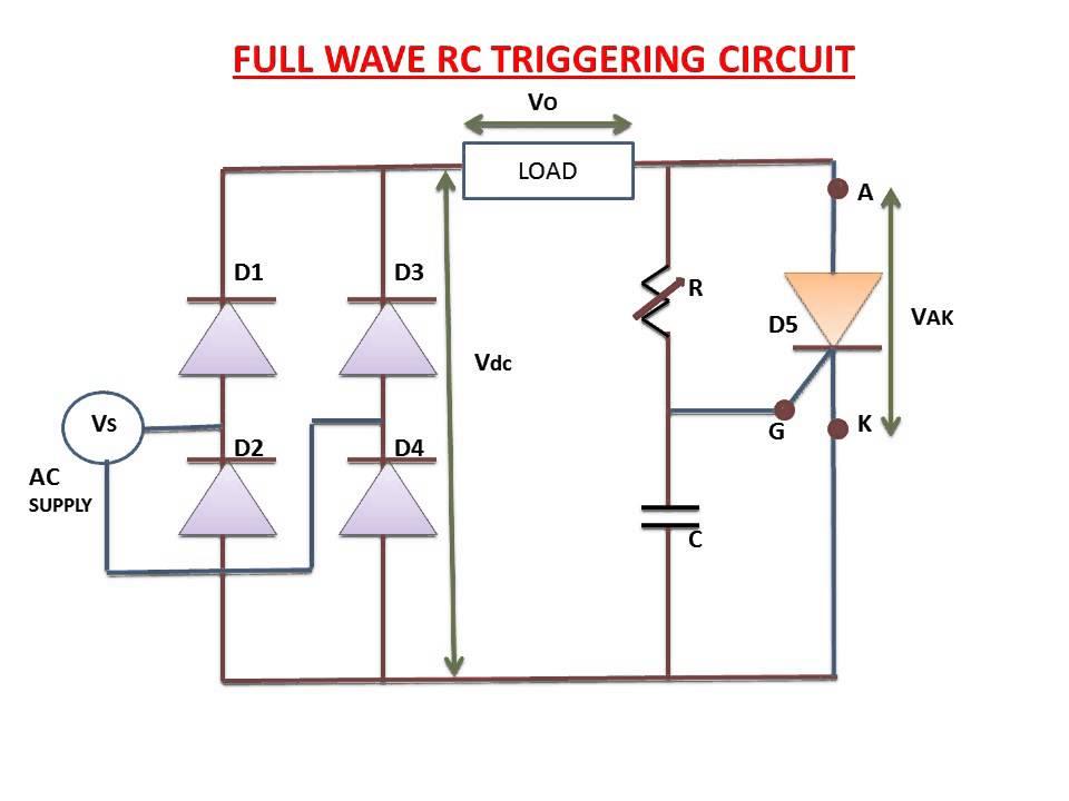 Full Wave Rc Triggering Circuit Explanation