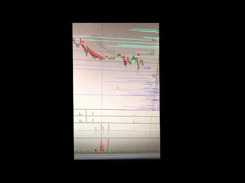 GBPUSD 30/08/2017 part 1