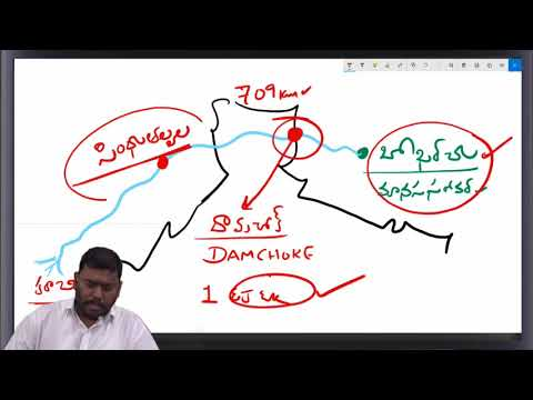 INDUS RIVER SYSTEM - INDIAN GEOGRAPHY BY NARASIMHA SIR