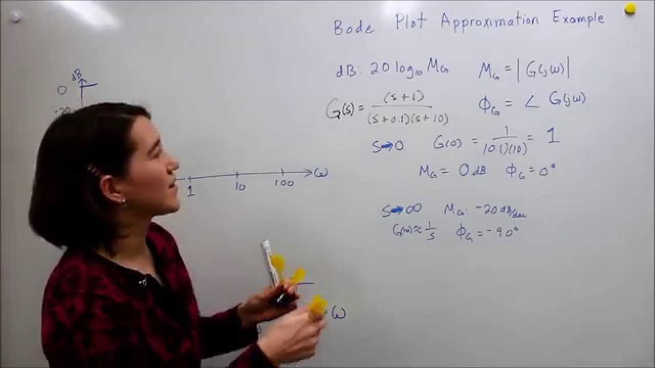 Bode Plot Approximation Example - Instrumentation and Process