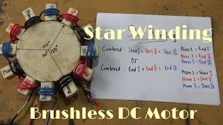 (Star Winding) Brushless DC Mo…