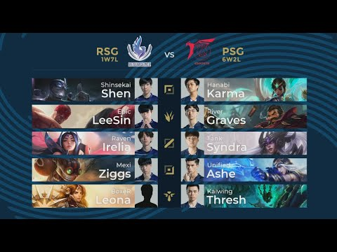 中文 Psg Vs Rsg Week 4 Day 2 Pcs 夏季聯賽 2020 Psg Talon Vs Resurgence Youtube