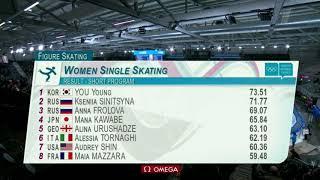 Девушки Короткая программа Итоги Зимние юношеские олимпийские игры 2020