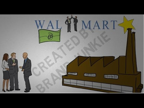walmart-success-story-2016-|-history-of-walmart,-a-multinational-retail-chain.