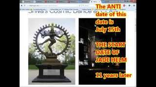 The SHIVA at CERN Has 28 Flames! Donated on 169th Day With 196 Left