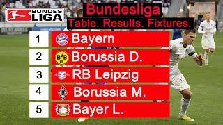 Bundesliga. matchday 31. results. fixtures. standings.