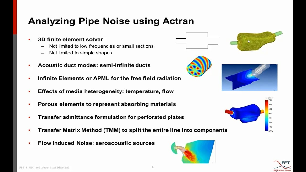 Acoustic Simulation of Duct, Intake & Exhaust Systems for Improved Sound  Performance with Actran