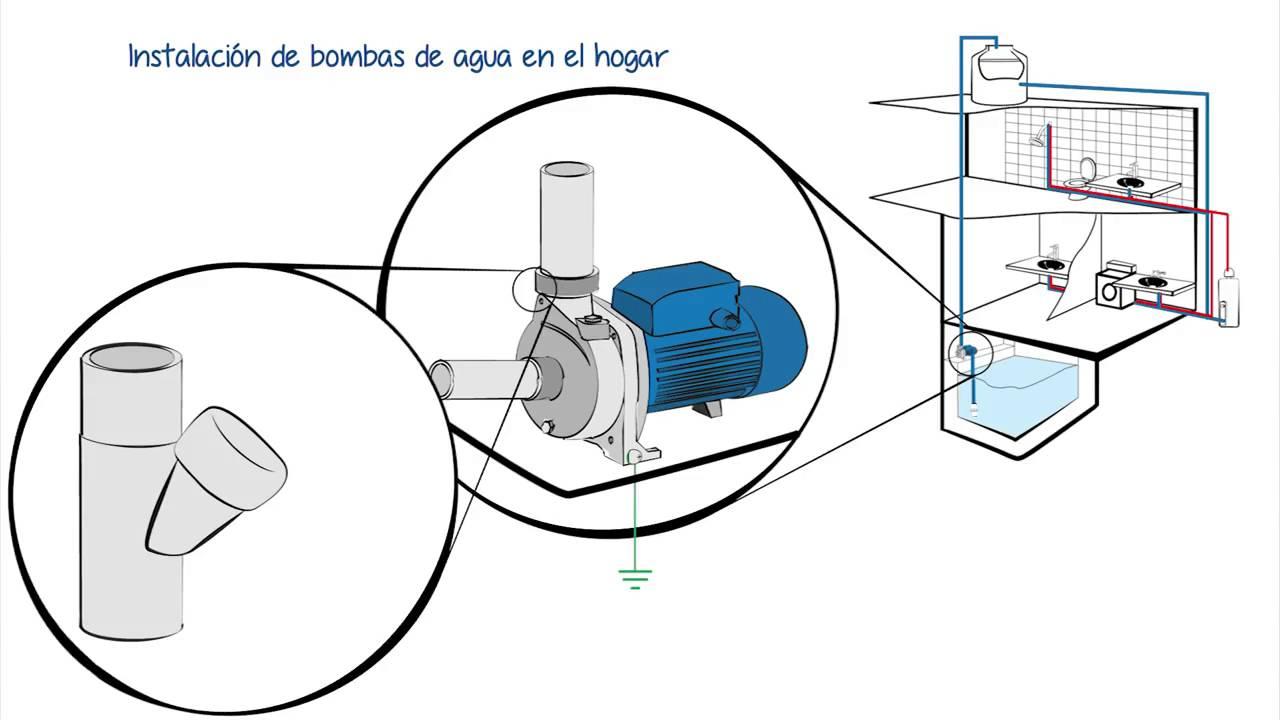 Instalaci N De Bombas De Agua En El Hogar Youtube