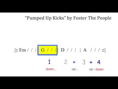 """Pumped Up Kids"" moving chord chart - guitar and uke"