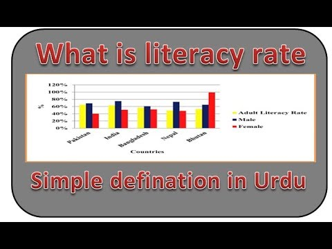 Literacy Rate Simple Definition By Shahzaib Ashraf Youtube
