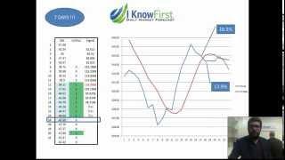 Algorithmic Trading Strategy