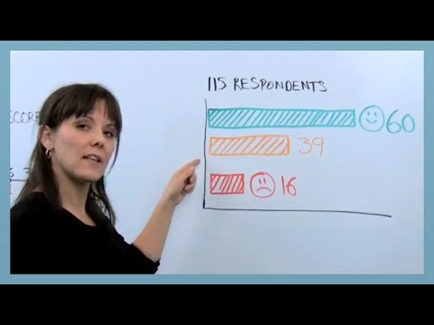 NPS Step 1: The Basics On The Net Promoter Score