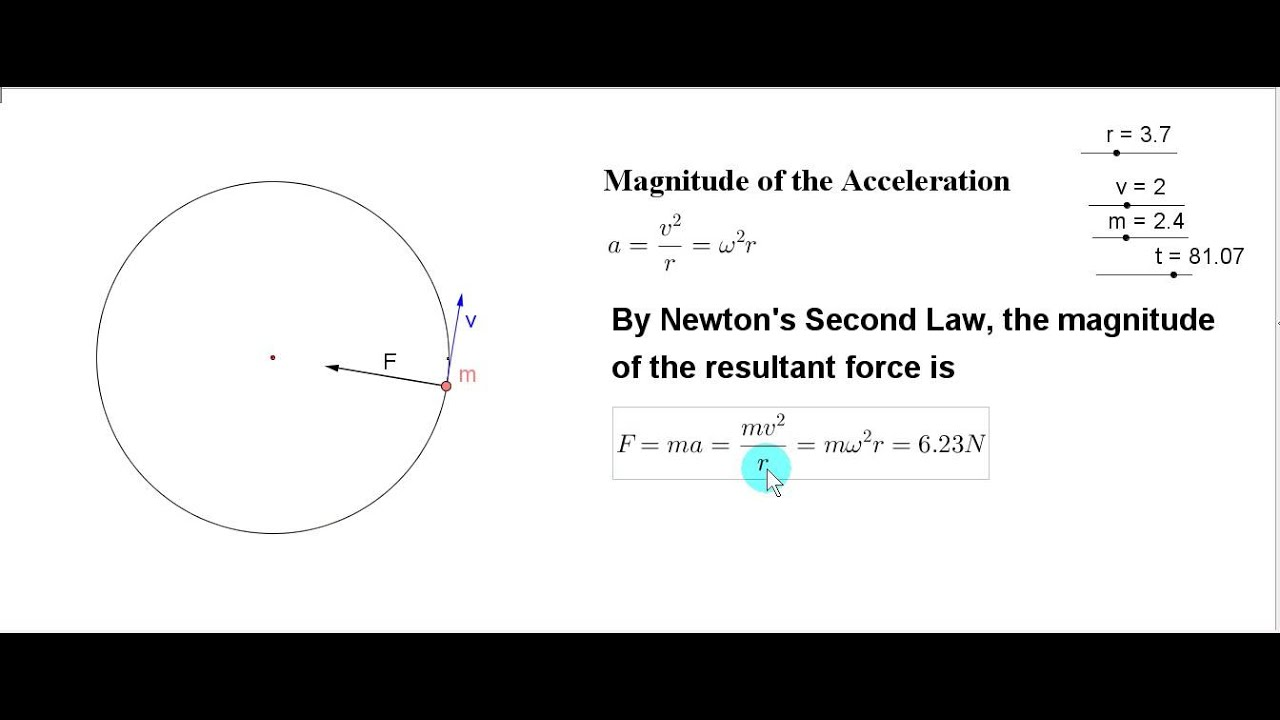 uniform circular motion report An a+ report, that consists highest quality which was done in term 1, 2015 by using this report, you will able to see what is the typical physic report look like.