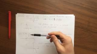 М9 (11.1-11.34) Четные и нечетные функции.
