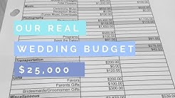 Budgeting for a Wedding | Our REAL NUMBERS Wedding Budget |