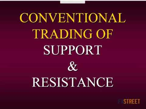 Steven Primo: The Correct Way To Trade Support And Resistance