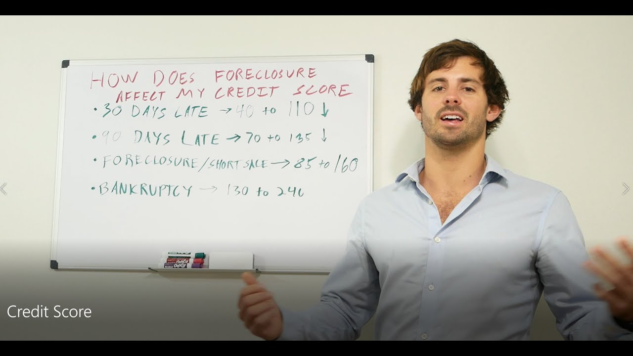 How do I save my credit in foreclosure?