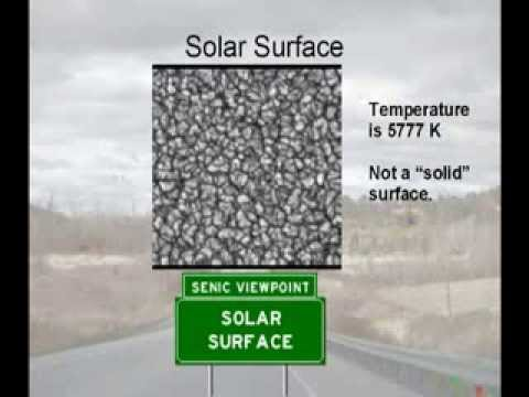 What Makes the Sun Shine? An Introduction to Solar Physics by Dr. JD Armstrong