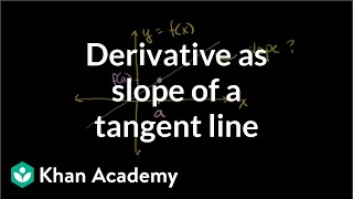 Video Derivative as slope of a tangent line | Taking derivatives | Differential Calculus | Khan Academy download MP3, 3GP, MP4, WEBM, AVI, FLV Januari 2018