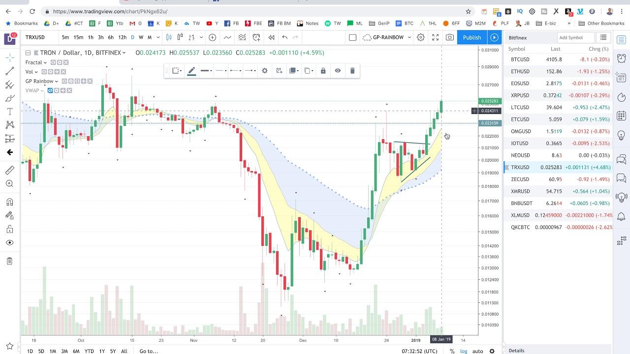 prekybos etereumas investuoja į bitcoin