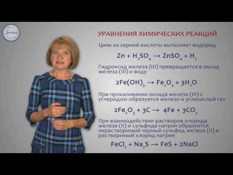 Химия 8 Типы химических реакций