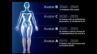 The Technology of Immortality
