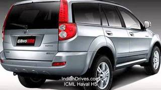 ICML Haval H5 First Look, Interior & Exterior in India