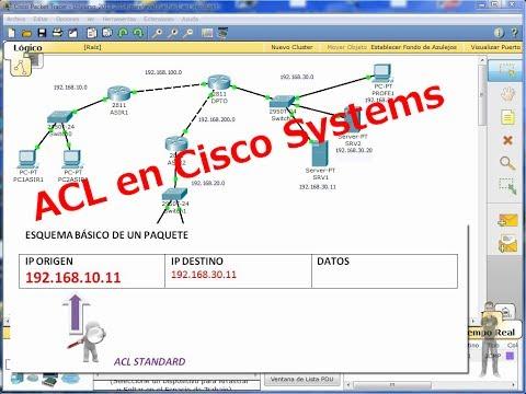 ACL03. Cisco Systems. Acceso a Router por telnet protegido por ACL. Ejemplo 1.