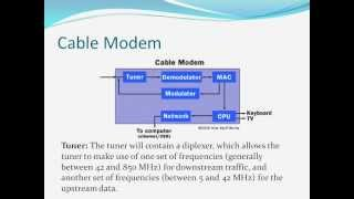 Internet access via cable tv network ppt
