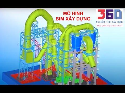 BIM Xây dựng là gì? Vì sao phải áp dụng BIM vào xây dựng?