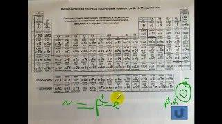 Тесты по химии. Щелочные металлы и их соединения. А18 РТ 15 16 этап 2